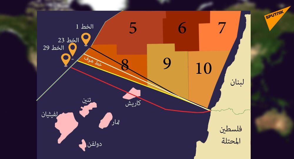 ترسيم الحدود البحرية بين لبنان وإسرائيل