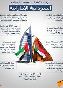 أرقام تكشف طبيعة العلاقات السودانية الإماراتية