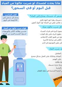 ماذا يحدث لجسدك لو شربت جالونا من المياه قبل النوم أو في السحور؟