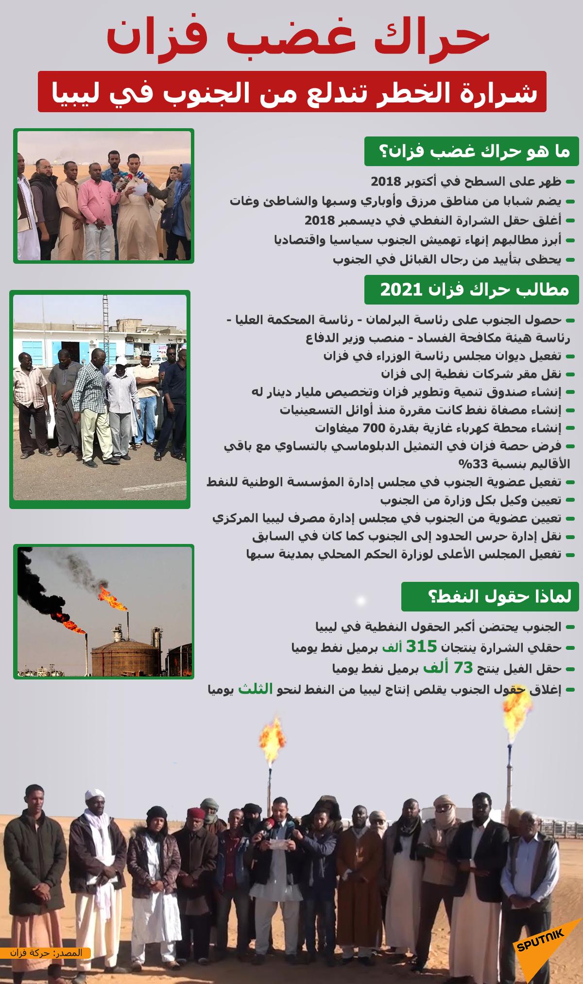 حراك غضب فزان... شرارة الخطر تندلع من الجنوب في ليبيا