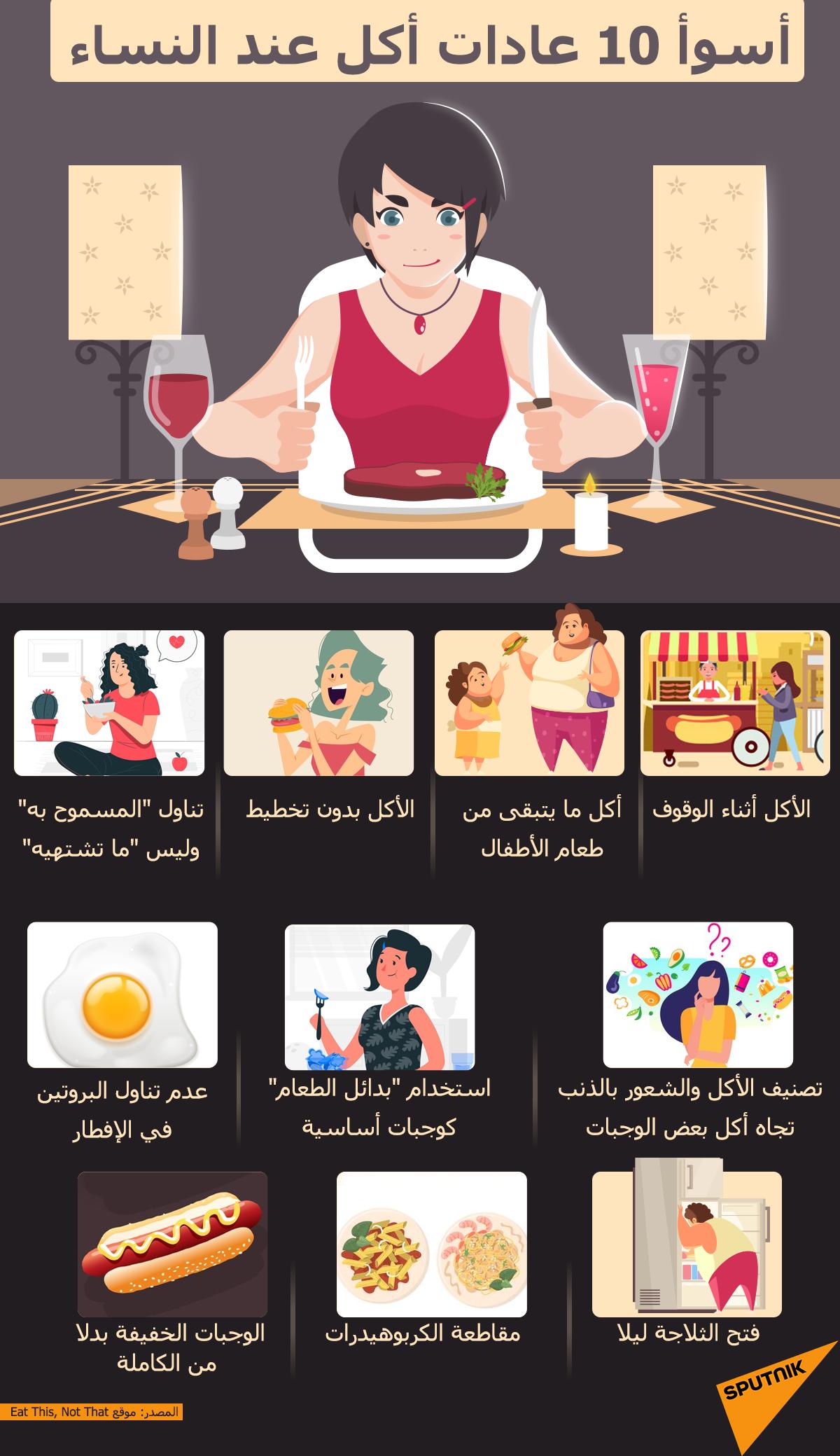 أسوأ 10 عادات للأكل عند النساء