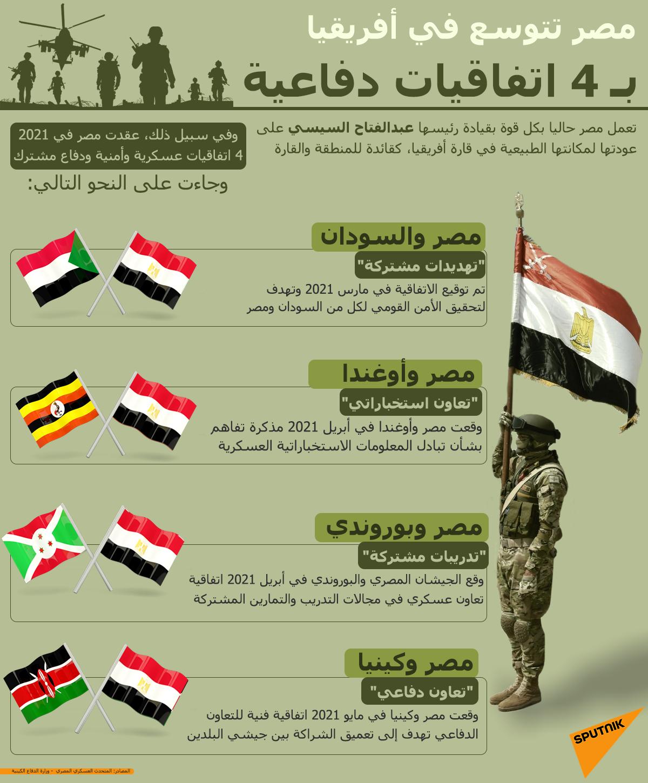 إنفوجراف.. مصر تتوسع في أفريقيا بـ4 اتفاقيات دفاعية