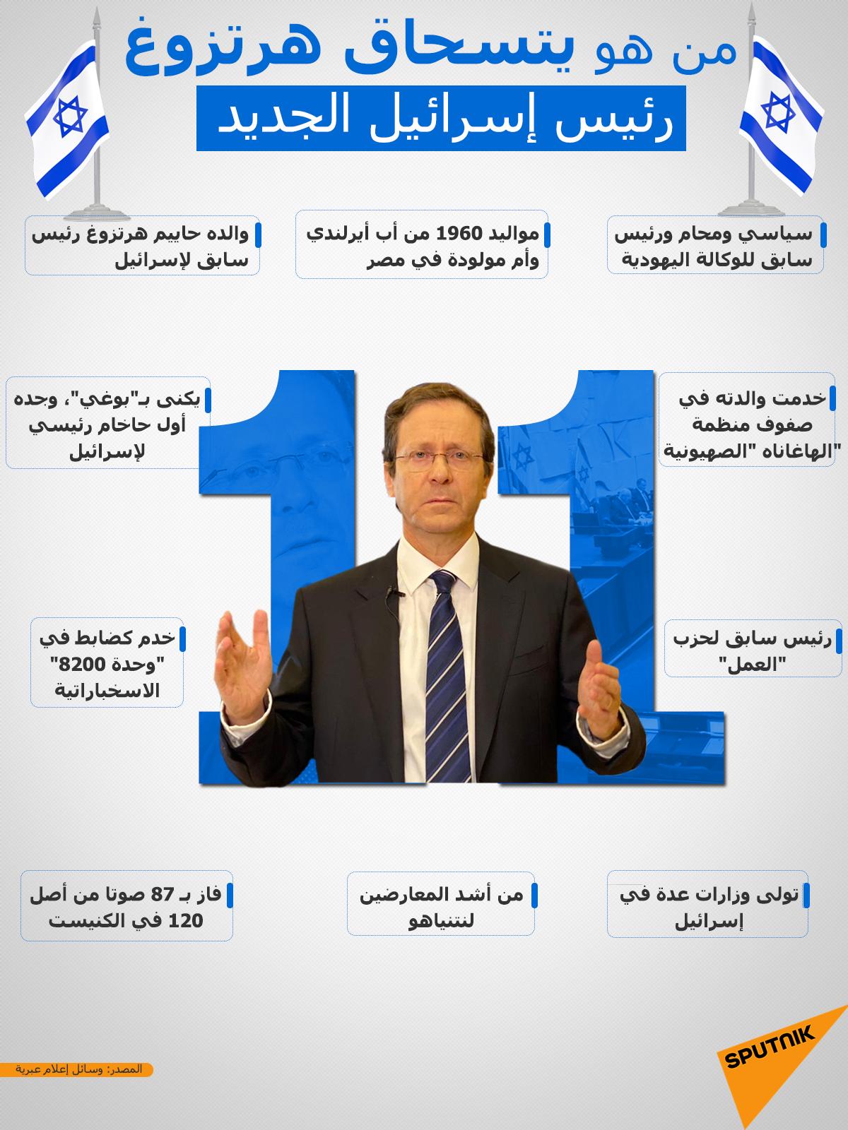 إنفوجرافيك... من هو رئيس إسرائيل الجديد؟