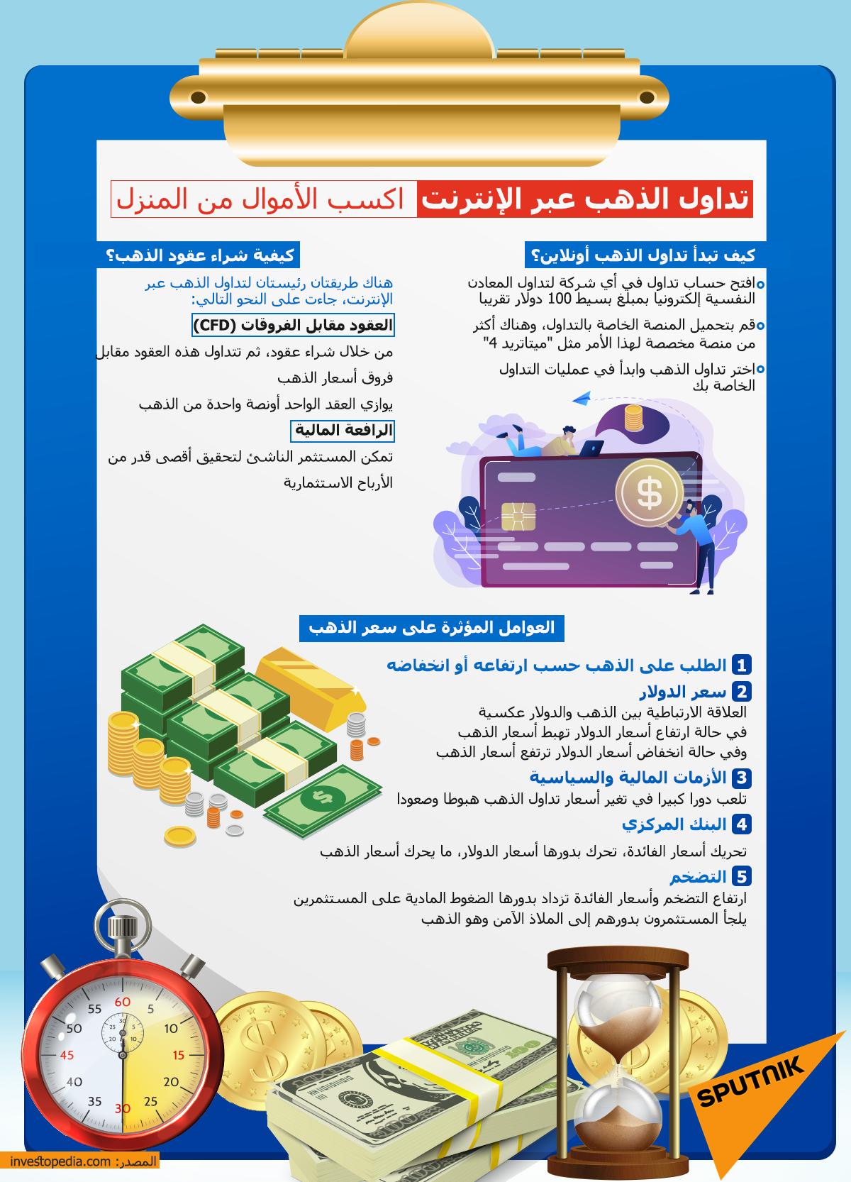 تداول الذهب عبر الإنترنت... اكسب الأموال من المنزل