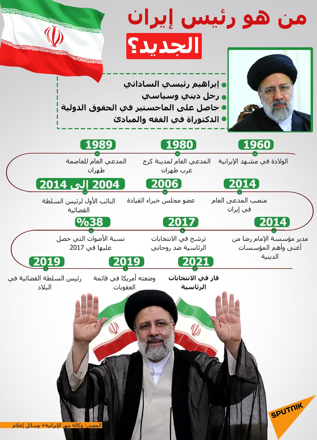 من هو رئيس إيران الجديد؟