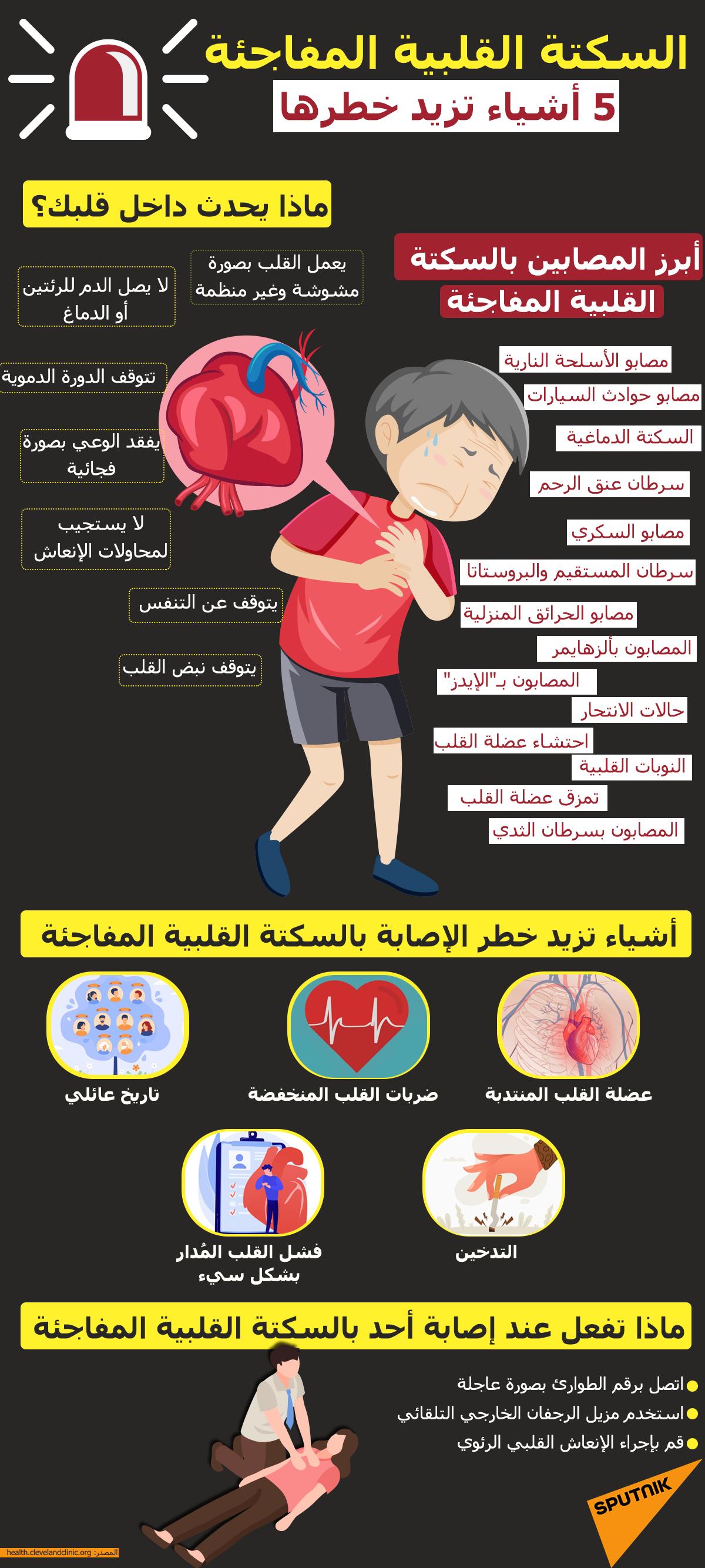 السكتة القلبية المفاجئة