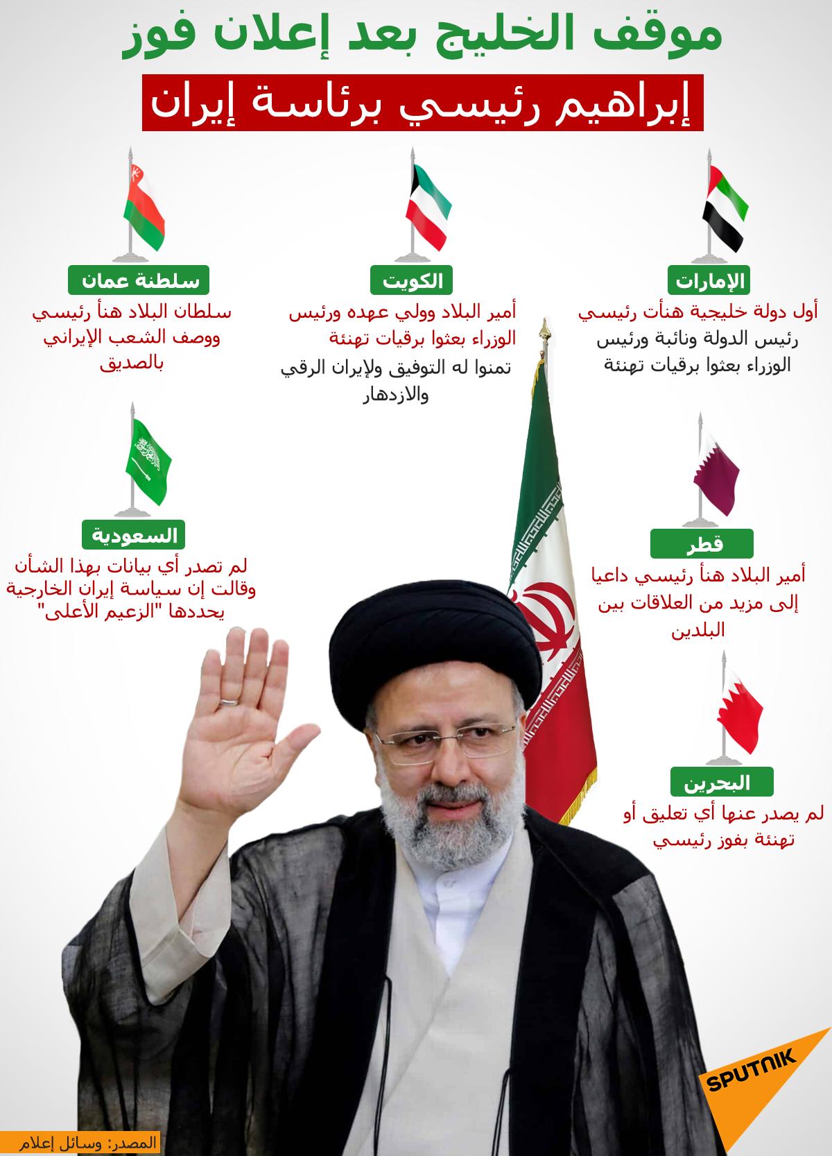 إنفوجرافيك... موقف الخليج بعد إعلان فوز إبراهيم رئيسي برئاسة إيران