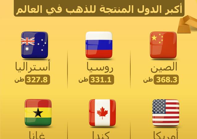 أكبر الدول المنتجة للذهب