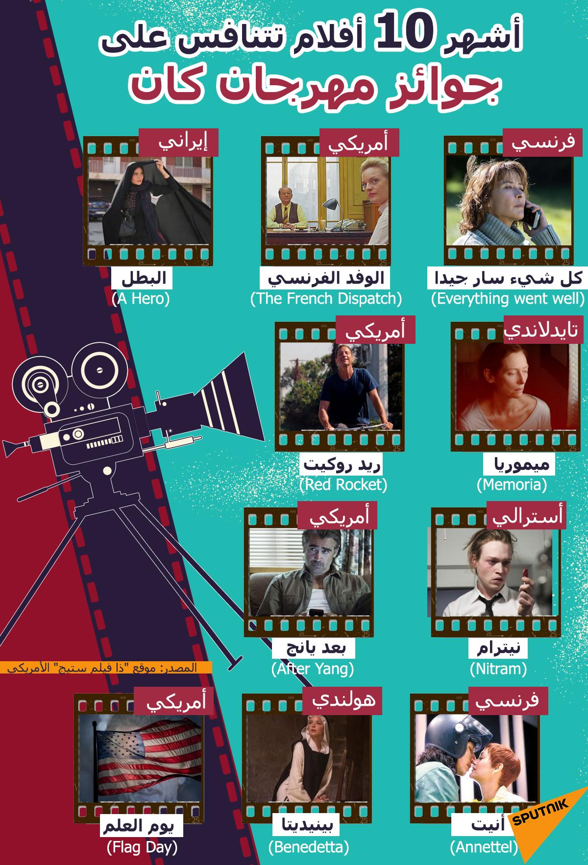 إنفوجرافيك... أشهر 10 أفلام تتنافش على جوائز مهرجان كان
