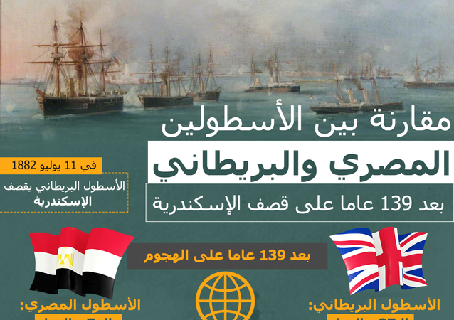 مقارنة بين الأسطولين المصري والبريطاني