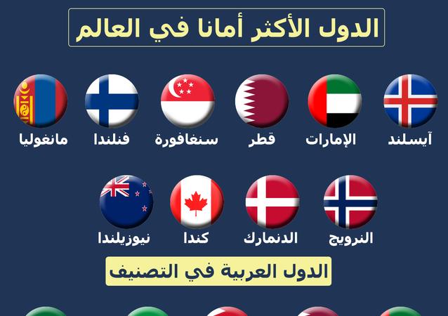 الدول الأكثر أمانا في العالم