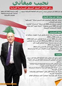 نجيب ميقاتي... رجل الأعمال المنقذ المنتظر للسياسة اللبنانية