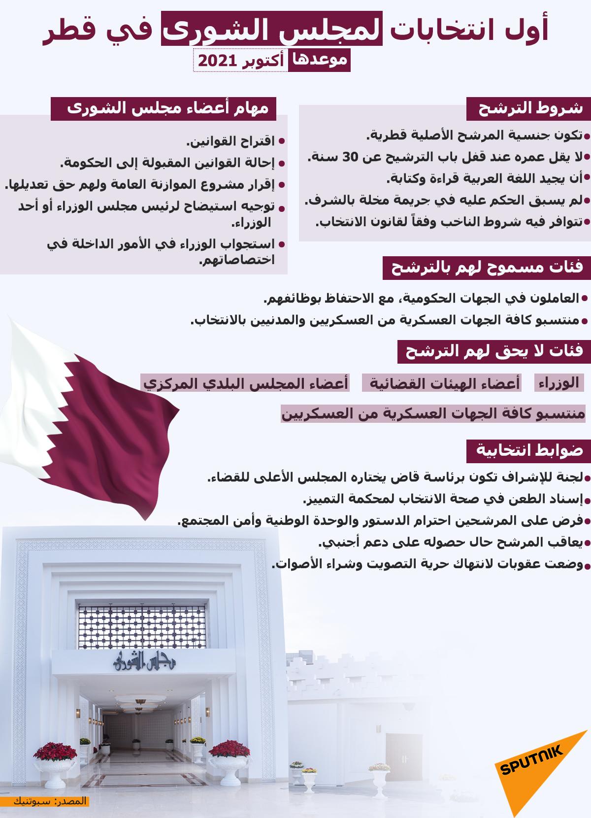إنفوجرافيك... معلومات عن أول انتخابات لمجلس الشورى في قطر