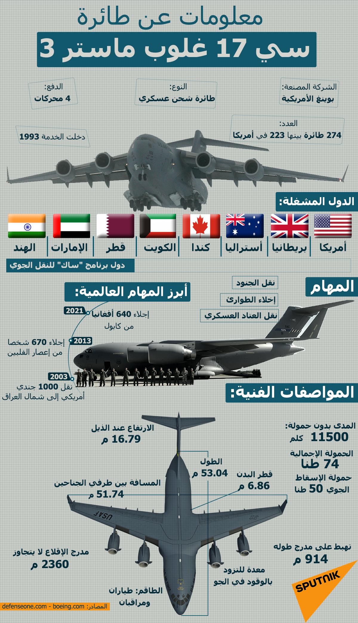 معلومات عن طائرة سي 17 غلوب ماستر 3