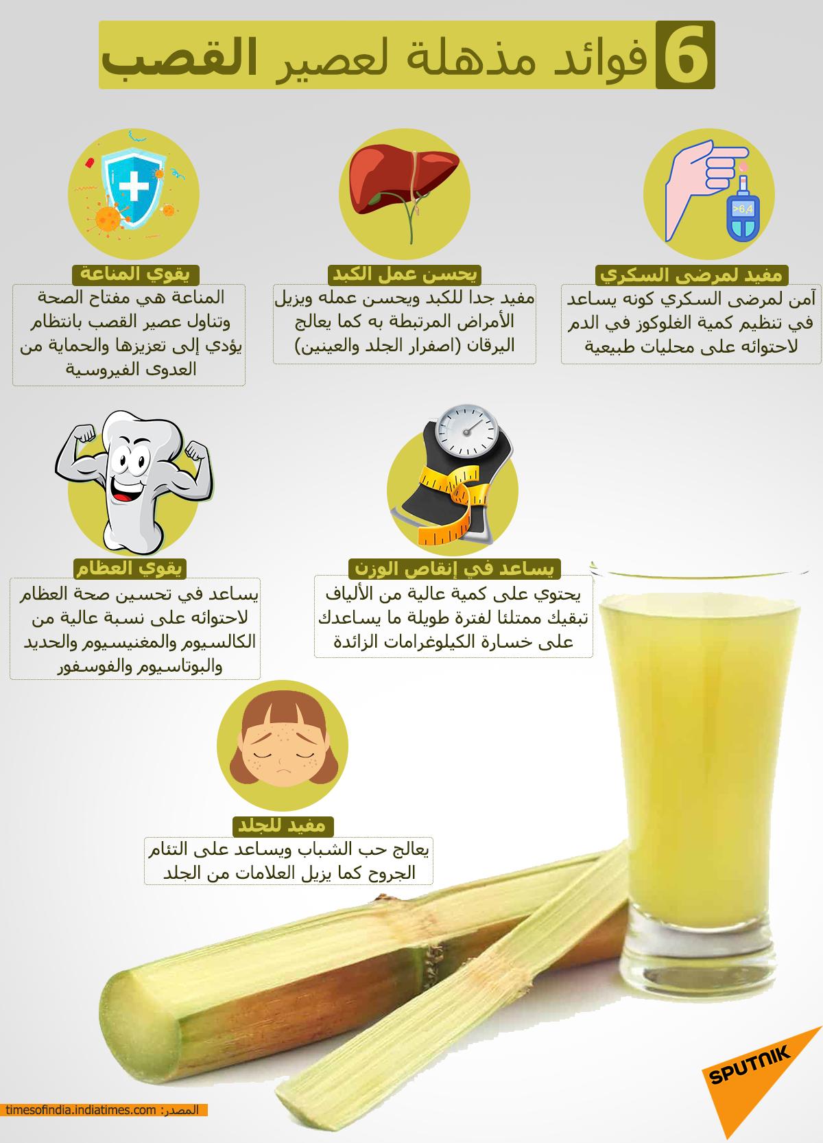 6 فوائد مذهلة لعصير القصب