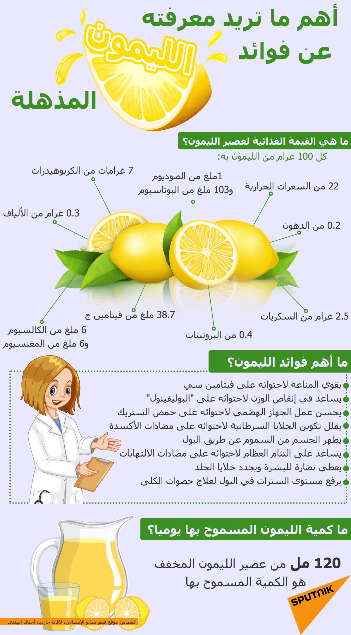 معلومات عن فوائد الليمون المذهلة