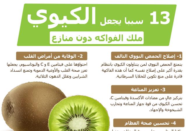 13  سببا يجعل الكيوي ملك الفواكه دون منازع