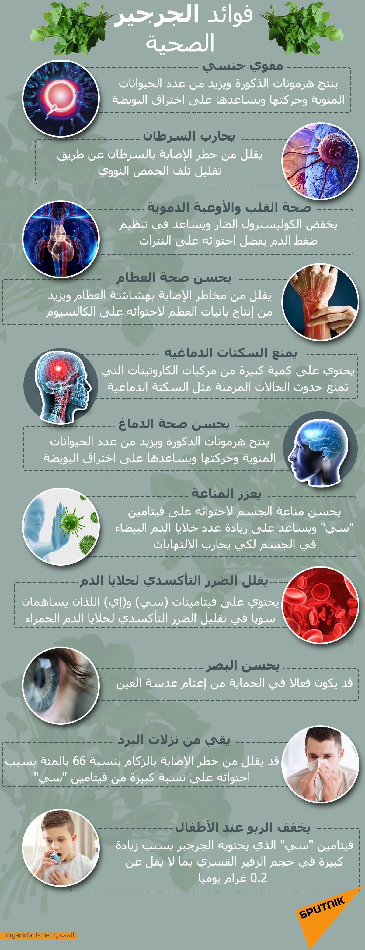 فوائد الجرجير