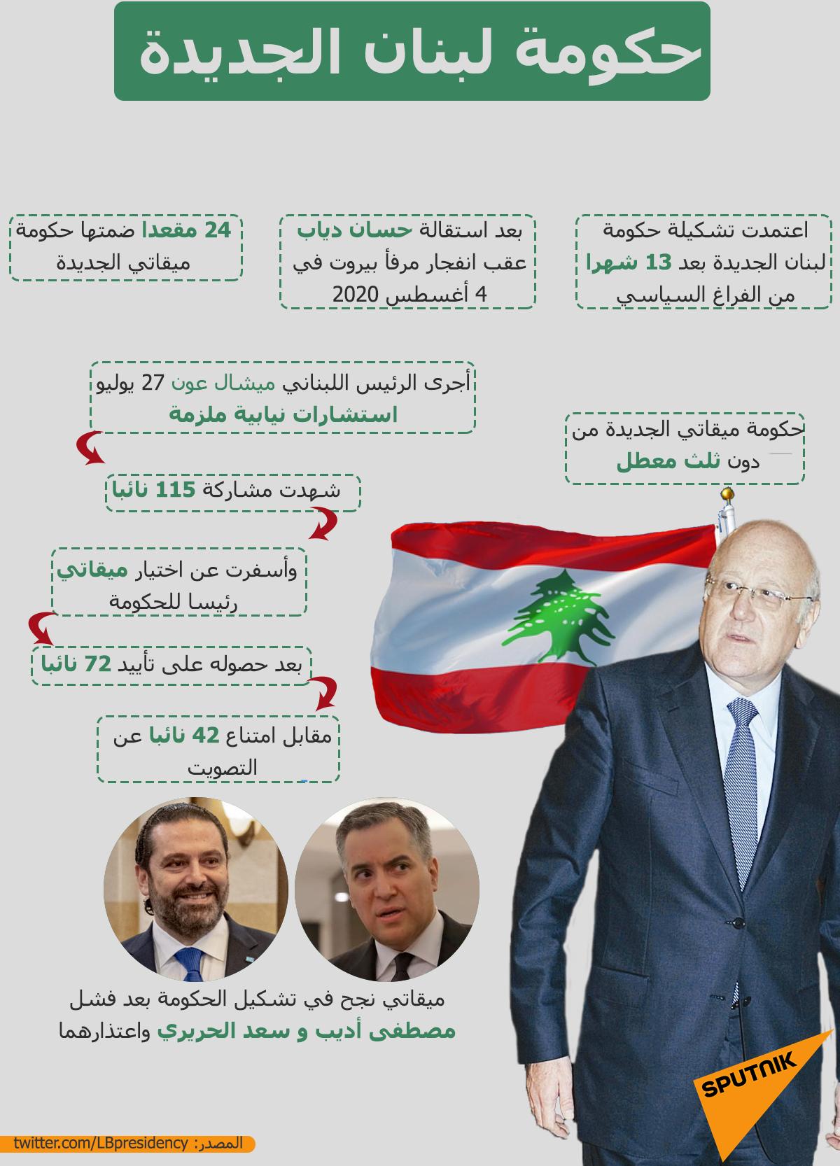 حكومة لبنان الجديدة برئاسة نجيب ميقاتي