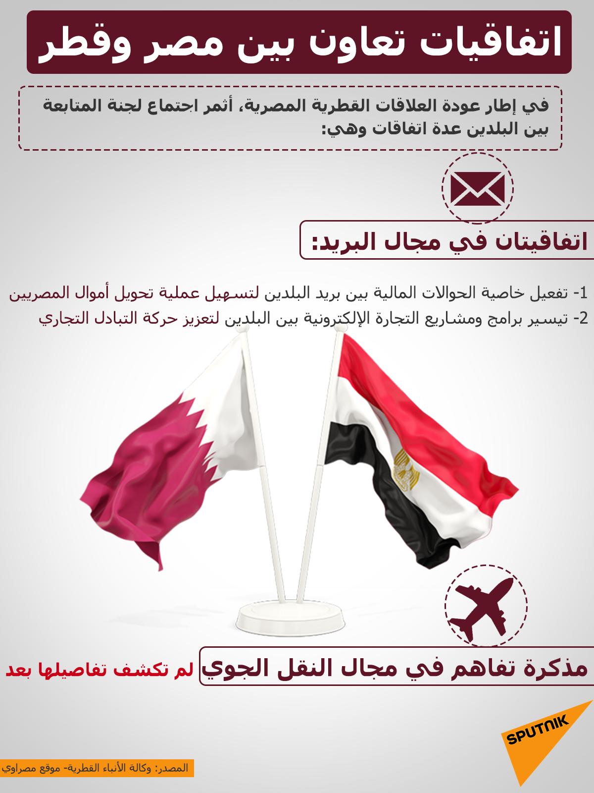 اتفاقيات تعاون بين مصر وقطر