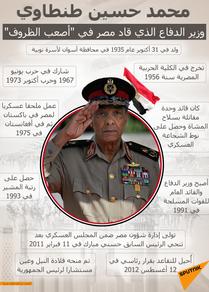 محمد حسين طنطاوي... وزير الدفاع الذي قاد مصر في أصعب الظروف