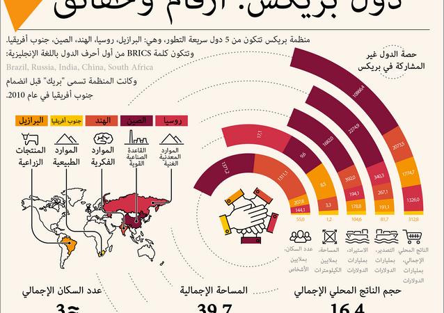 دول بريكس: أرقام وحقائق
