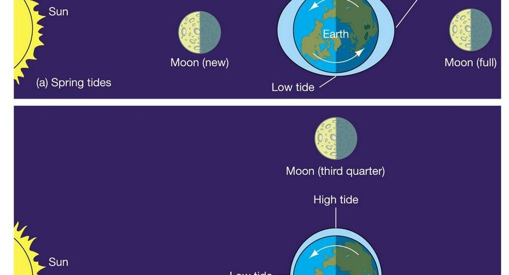 القمر والزلازل