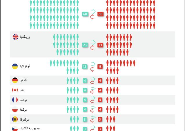 ما هي الدول التي طردت الدبلوماسيين الروس؟