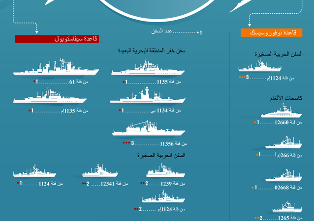 أسطول البحر الأسود الروسي