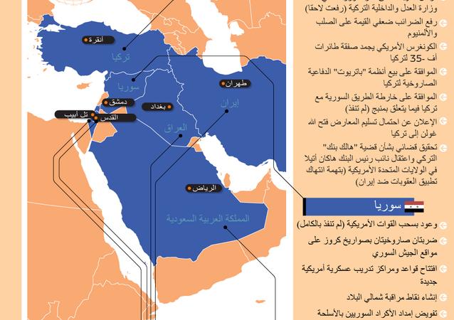 سياسة ترامب في الشرق الأوسط: ما هو حصاد سنتين من العمل؟