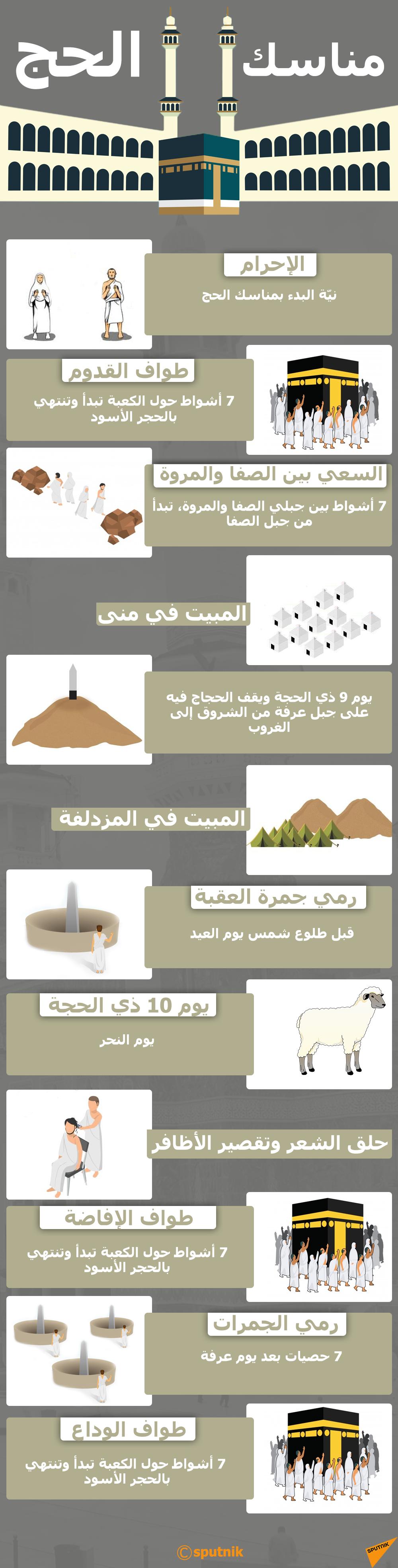 مناسك الحج Sputnik Arabic