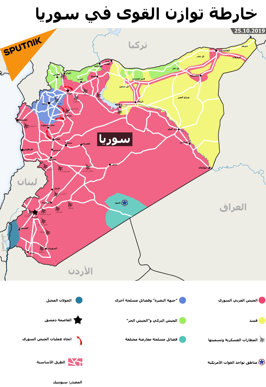 خارطة توازن القوى في سوريا