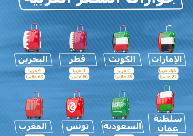 إنفوجرافيك - أقوى جوازات السفر العربية