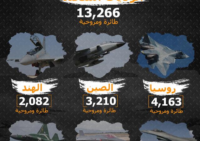 إنفوجرافيك - أقوى 10 قوات جوية في العالم