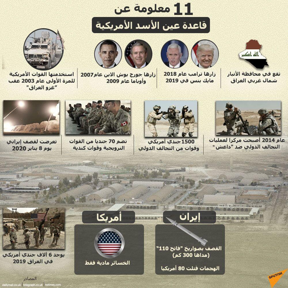 إنفوجراف - 11 معلومة عن قاعدة عين الأسد التي قصفتها إيران
