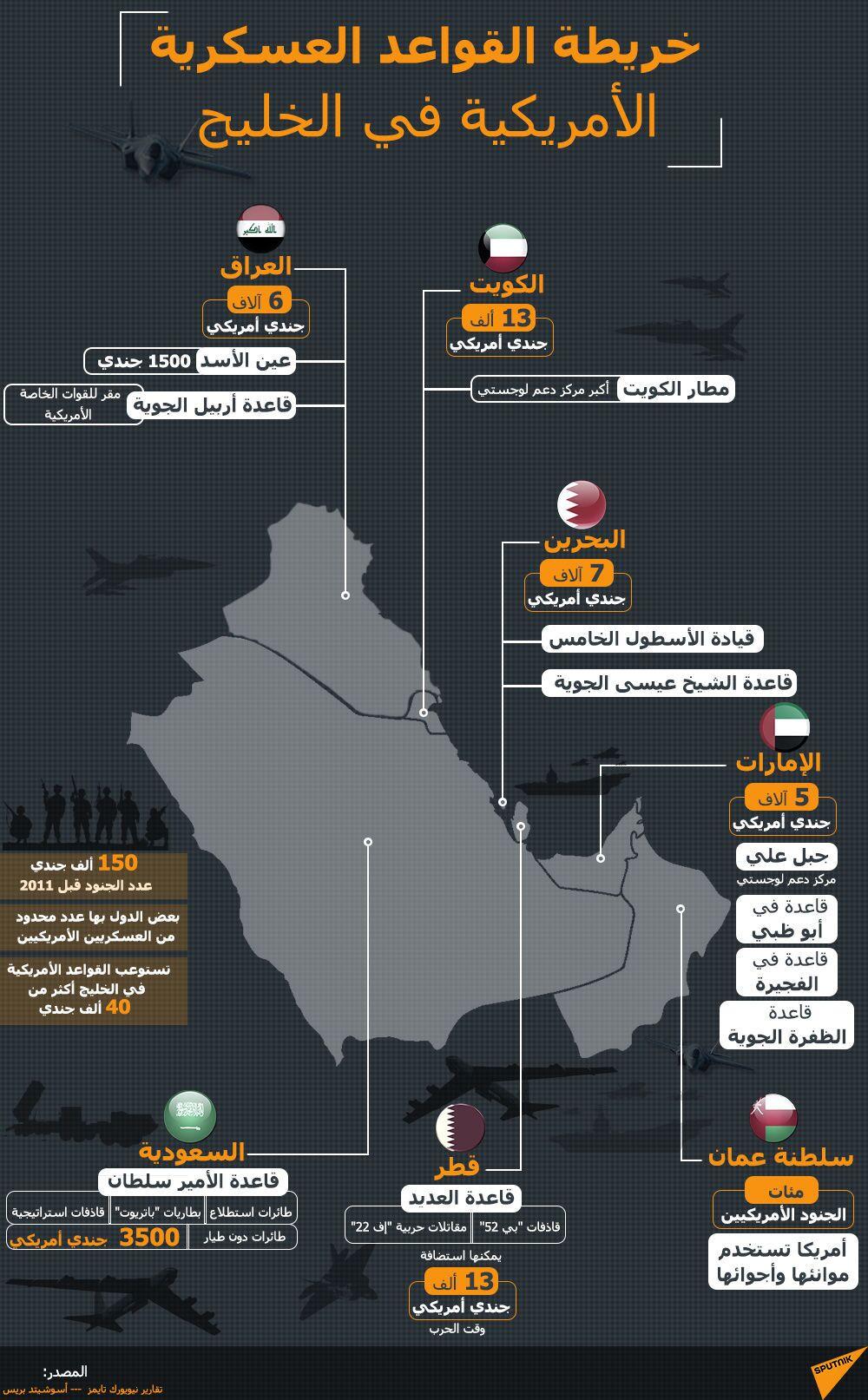 إنفوجرافيك - خريطة القواعد العسكرية الأمريكية في الخليج