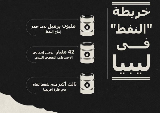 إنفوجراف.. خريطة آبار النفط في ليبيا