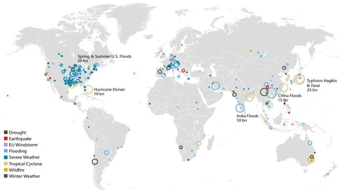 خسائر دول العالم الاقتصادية نتيجة الكوارث الطبيعية