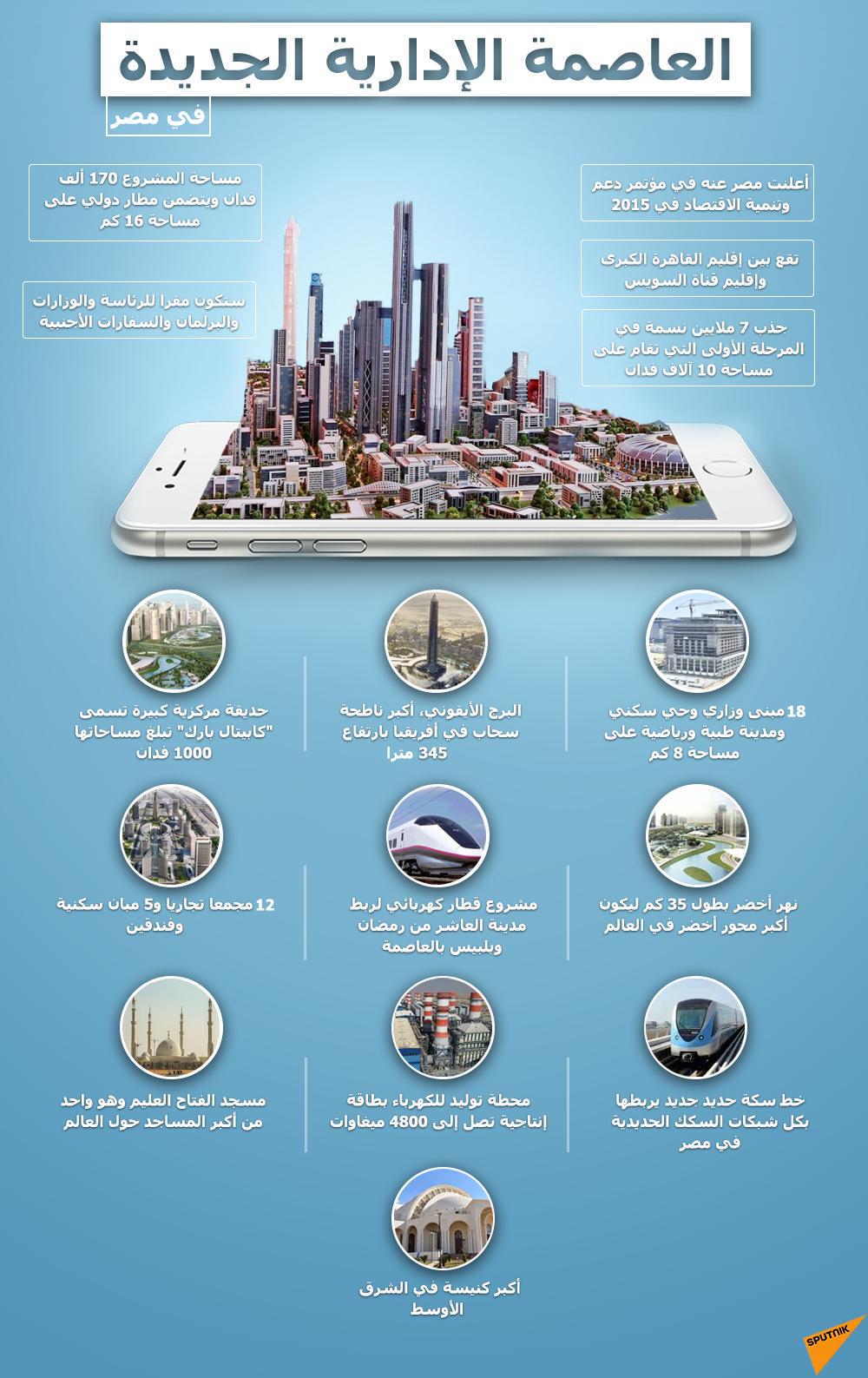 إنفوجرافيك العاصمة الإدارية الجديدة في مصر
