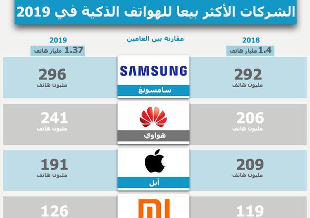 الشركات الأكثر بيعا للهواتف الذكية في 2019