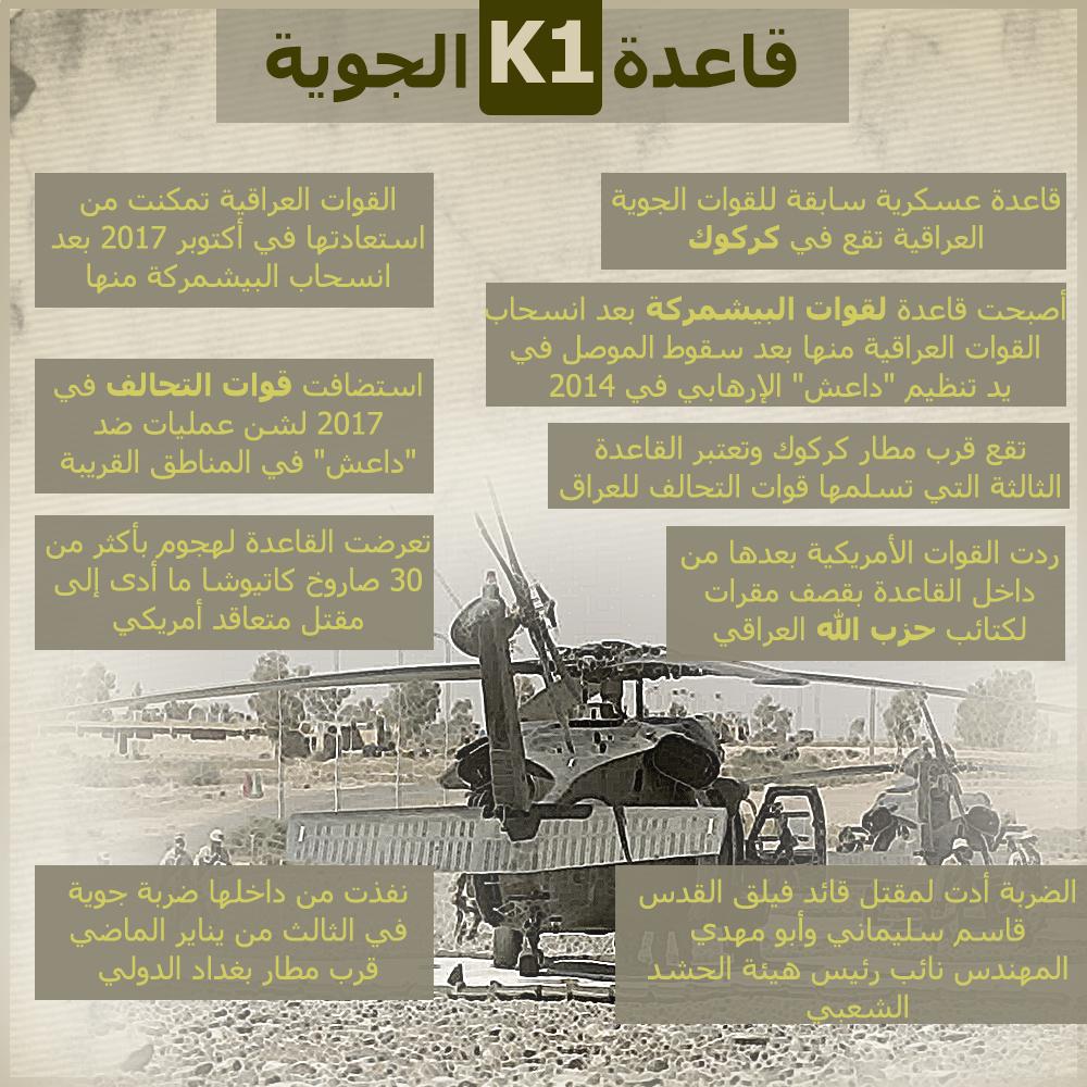 قاعدة K1 الجوية