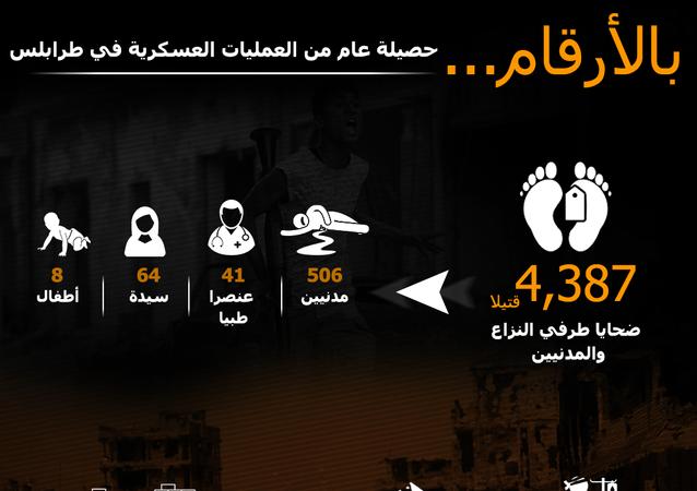 بالأرقام... حصيلة عام من العمليات العسكرية في طرابلس