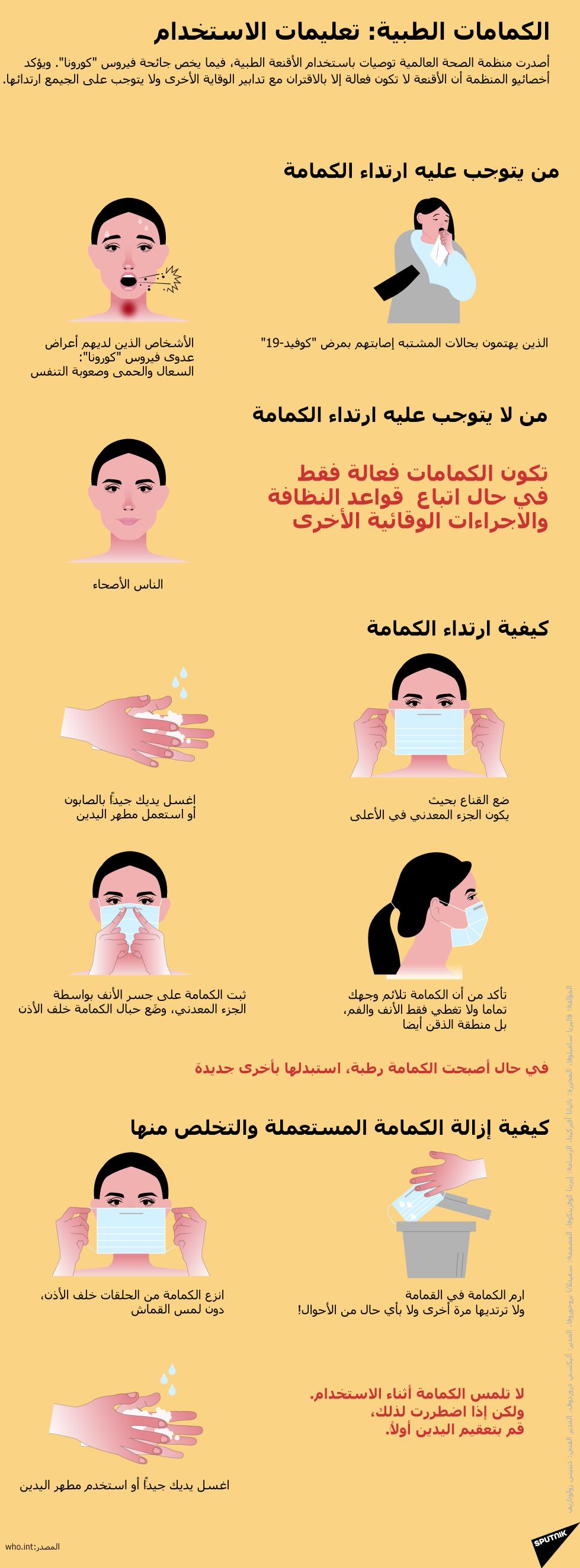 الكمامات الطبية: تعليمات الاستخدام