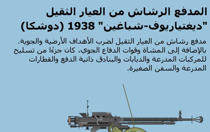 المدفع الرشاش من العيار الثقيل ديغتياريوف-شباغين 1938 (دوشكا)