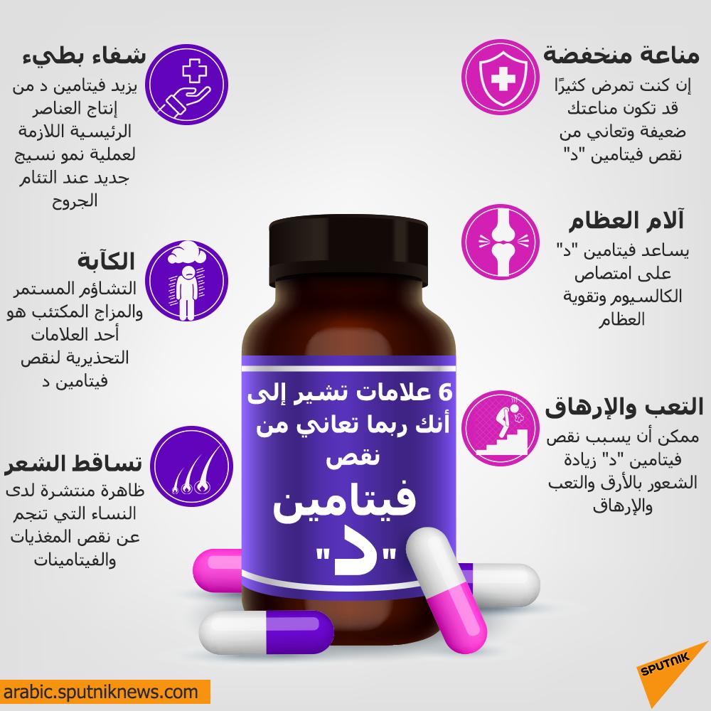 6 علامات تشير إلى أن لديك نقص فيتامين د ما يسببه نقص فيتامين د