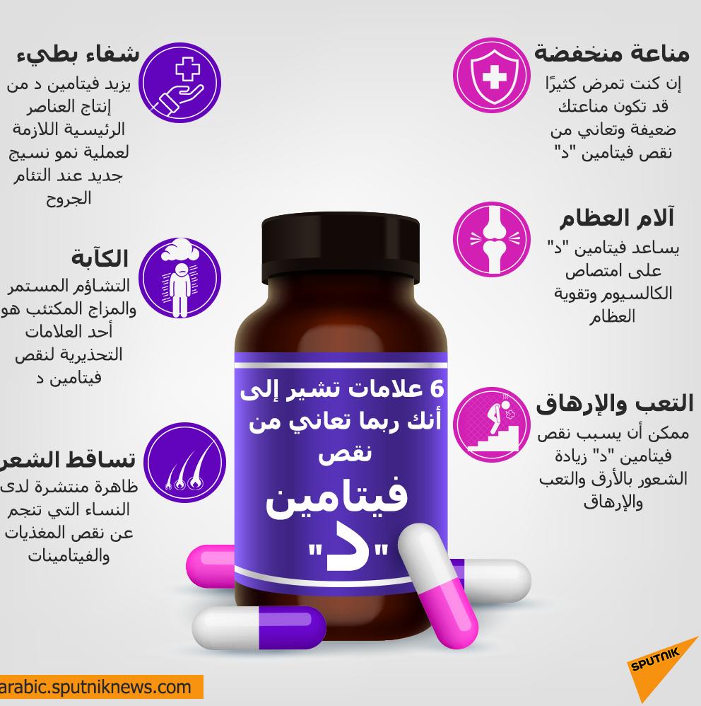 6 علامات تشير إلى أن لديك نقص فيتامين د