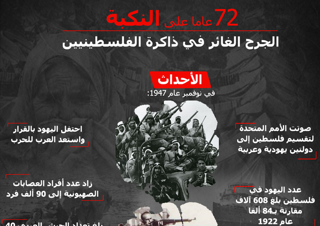 72 عاما على النكبة.. الجرح الغائر في ذاكرة الفلسطينيين
