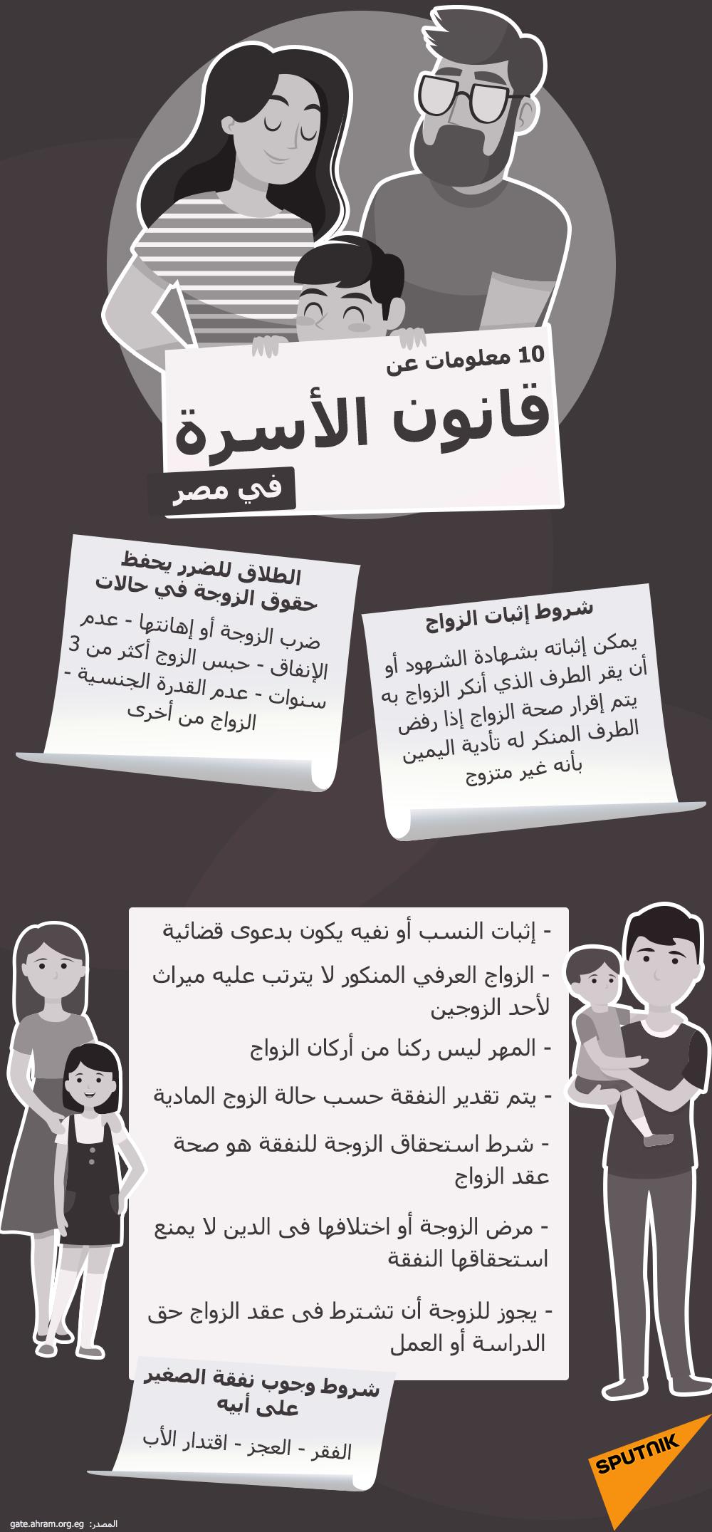 إنفوجرافيك.. 10 معلومات عن قانون الأسرة فى مصر
