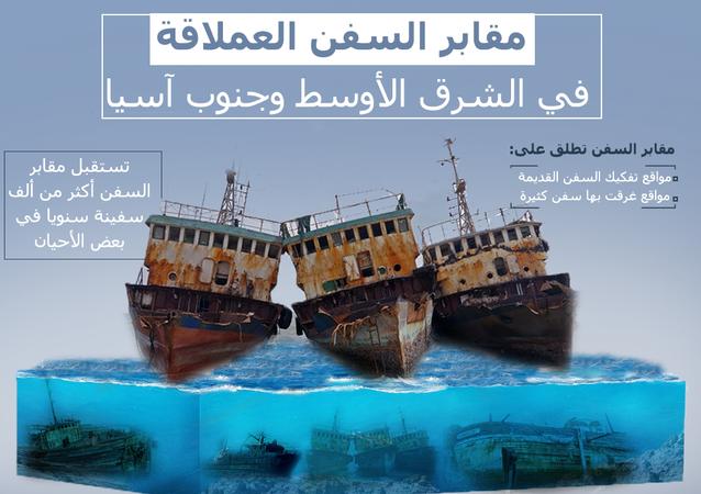 مقابر السفن العملاقة في الشرق الأوسط وجنوب آسيا