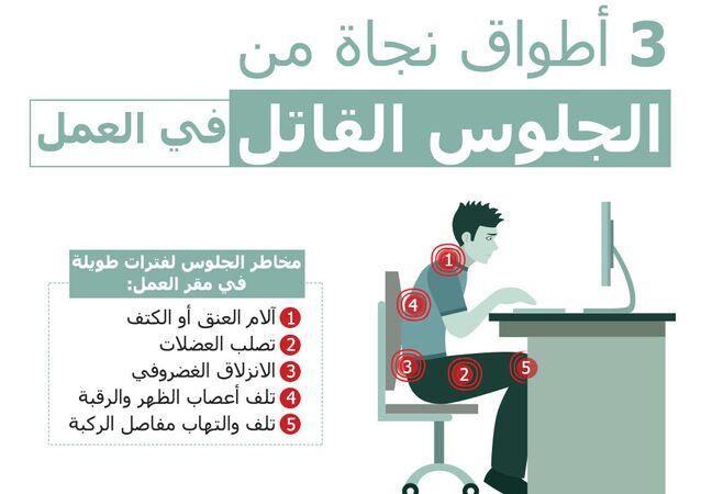3 أطواق نجاة من الجلوس القاتل في العمل